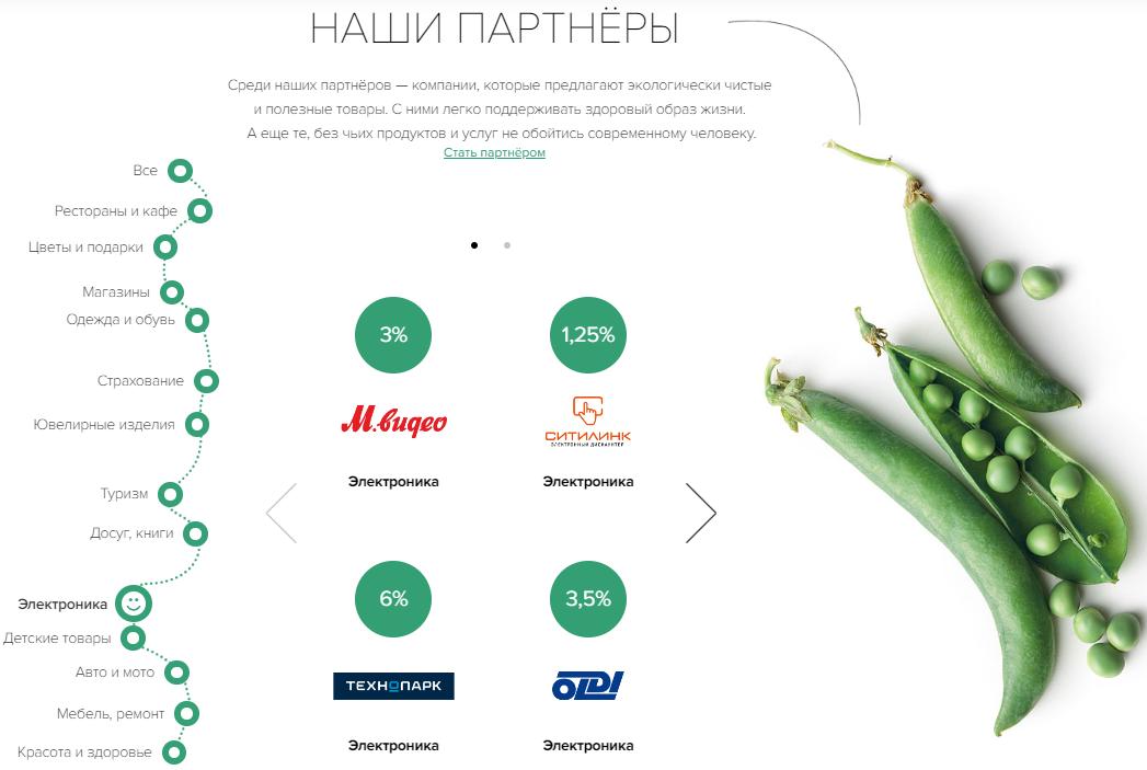 Карта «Зеленая Польза» Хоум Кредит - партнеры